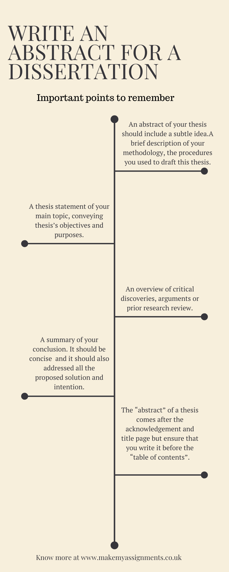 How to Write an Abstract for a Dissertation.