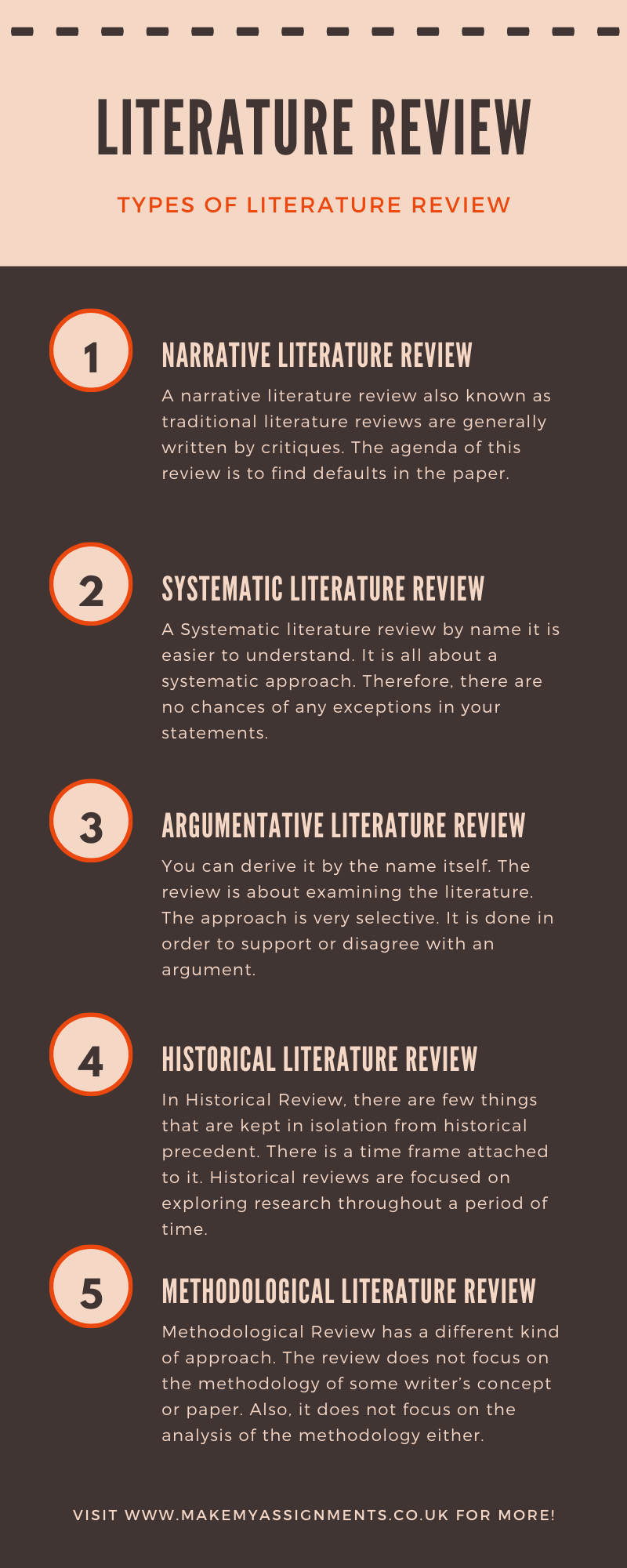 How to Write the Literature Review for a Dissertation.